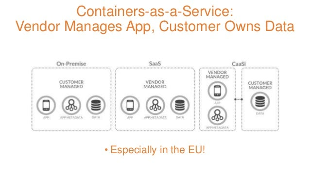 Containers-as-a-Service: Vendor Manages App, Customer Owns Data • Especially in the EU!
