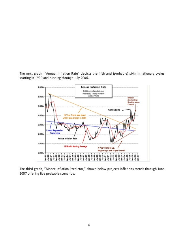 an introduction to the analysis of the annual inflation rate 55 moving average operator introduction              27 551 some   adjustment            31 6 cross-correlation analysis of interest rates and  inflation.