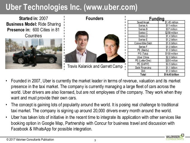 On-demand Transport Technology Companies around the World - Top 30 Players Slide 3