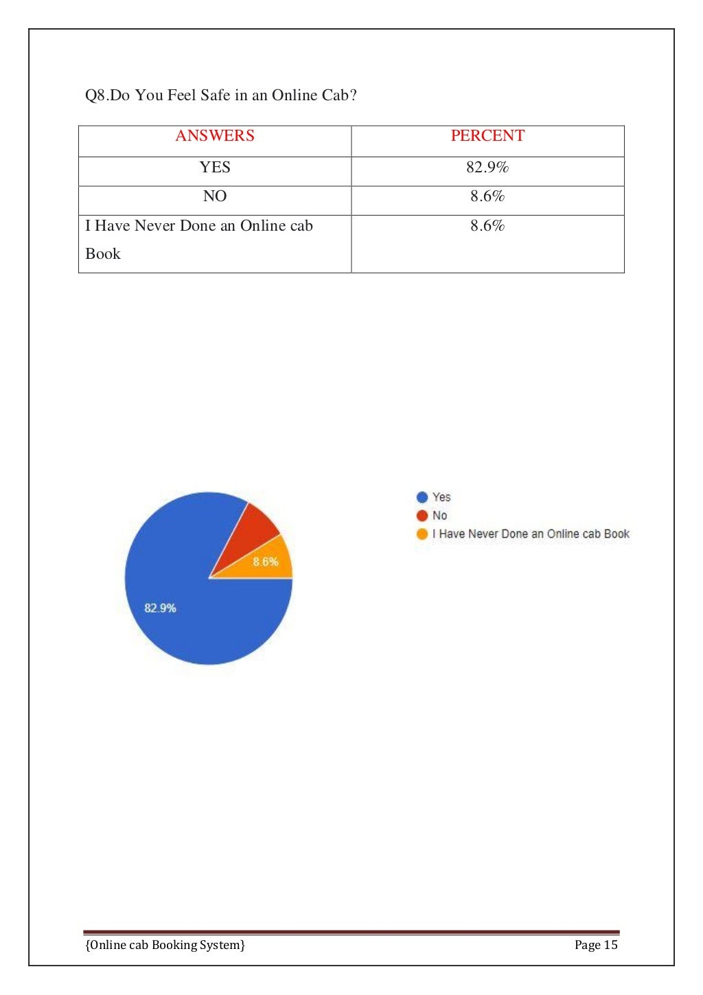 Online Cab Booking System Final Report page 22