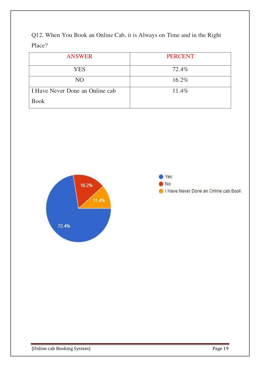 Online Cab Booking System Final Report page 26