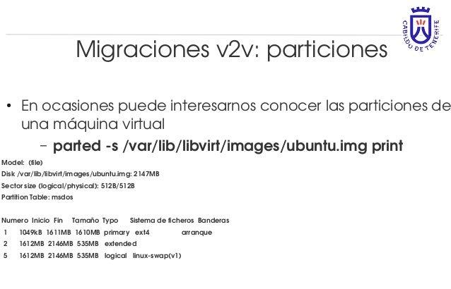 Image Result For Es File Maneger