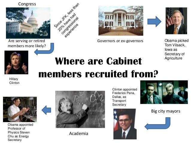 Where are Cabinetmembers recruited from?Are serving or retiredmembers more likely?Obama pickedTom Vilsack,Iowa asSecretary...