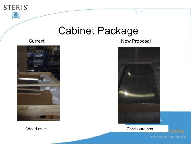 Cabinet Package Current New Proposal Wood crate Cardboard box