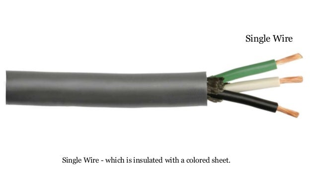 Cable and wire manufacturers in uae
