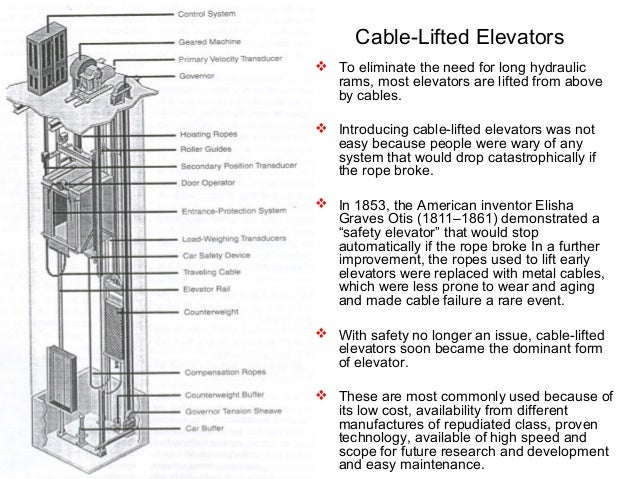 Hydraulic Elevator Cable System : Cable lifted elevators