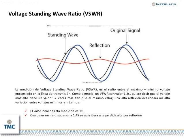 Standing Wave Ratio : Pruebas de campo para la industria las