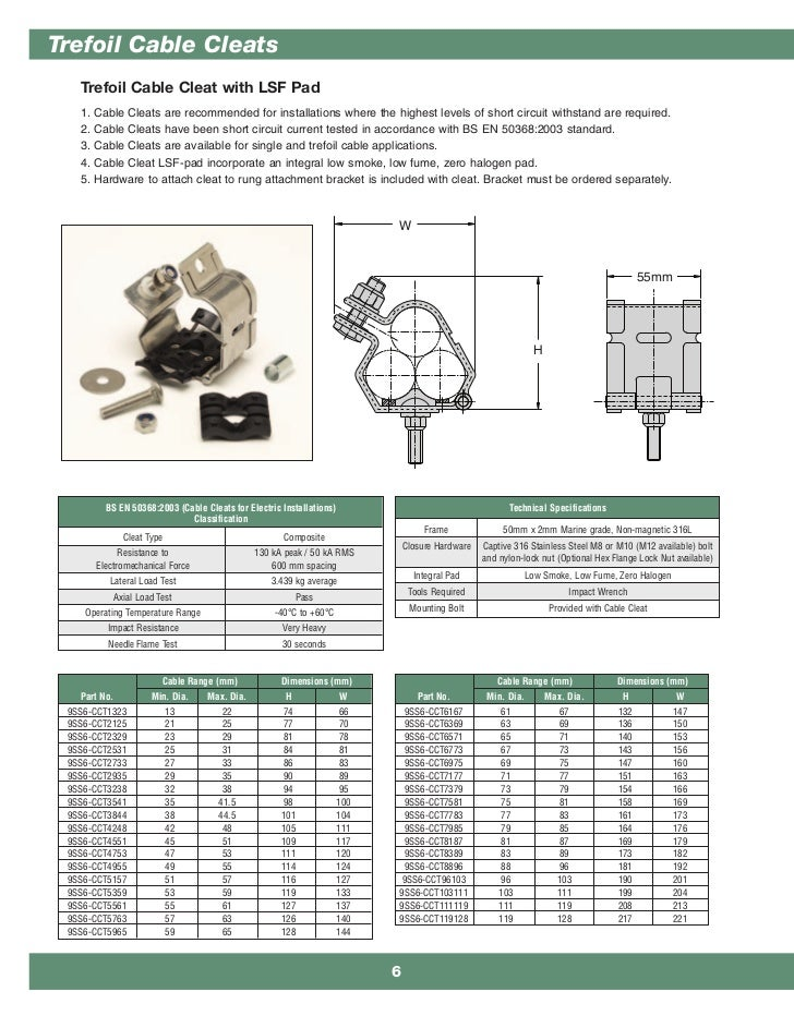 Cable Cleats Catalog Cooper B Line