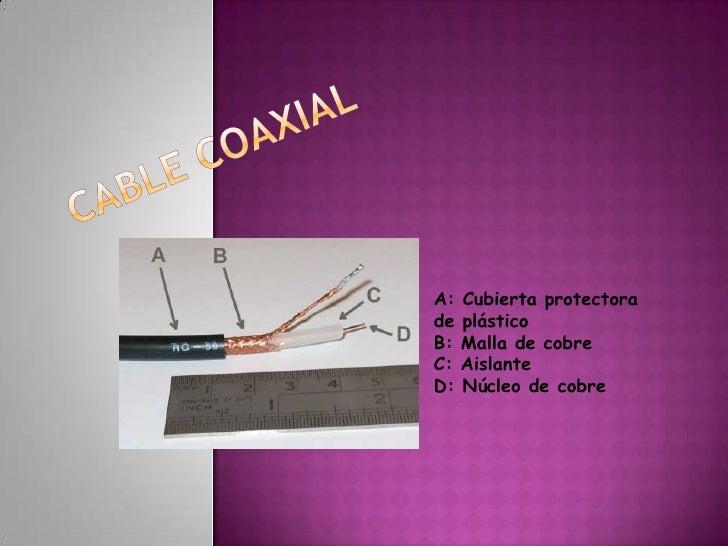 CABLE COAXIAL<br />A: Cubierta protectora de plásticoB: Malla de cobreC: AislanteD: Núcleo de cobre<br />