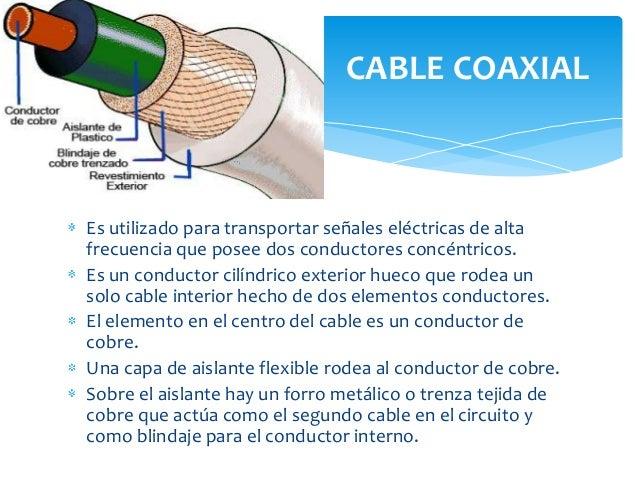 CABLE COAXIALEs utilizado para transportar señales eléctricas de altafrecuencia que posee dos conductores concéntricos.Es ...