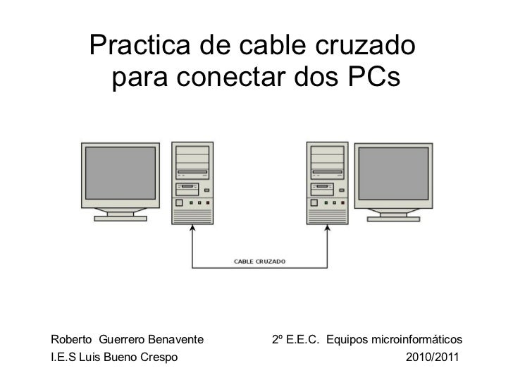Practica De Cable Cruzado