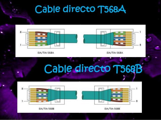 Cable directo T568A Cable directo T568B