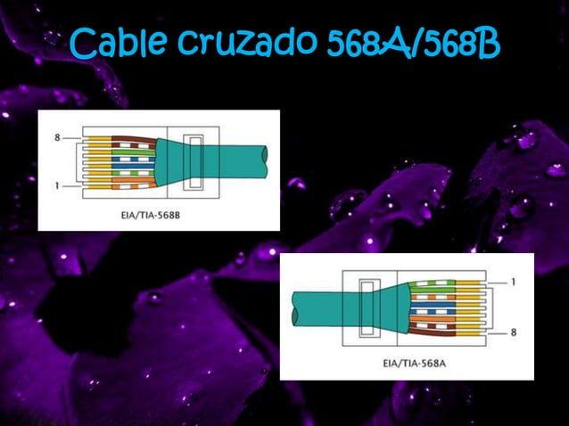 Cable cruzado 568A/568B