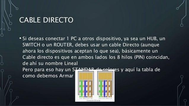 Cable Directo Cruzado Y Rollover