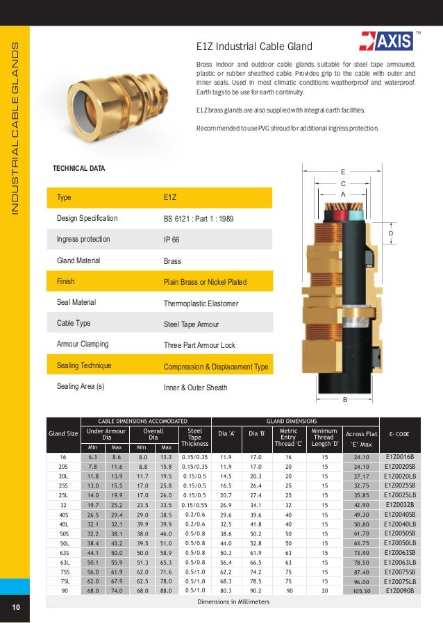 Axis Cable Glands Akbar Trading Est Saudi Arabia Mail