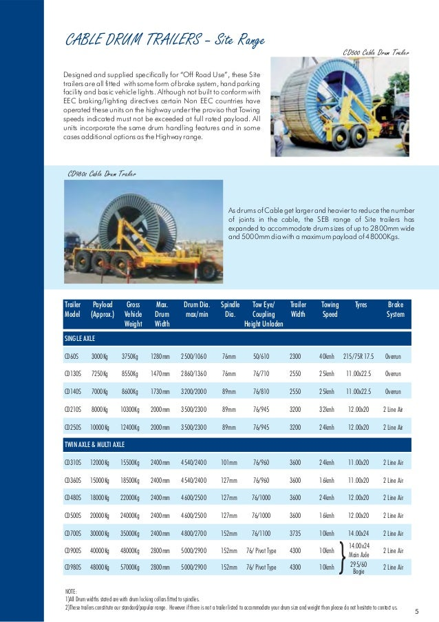 Cable Laying Pulling Equipment Low High Voltage Cables - Catalogue