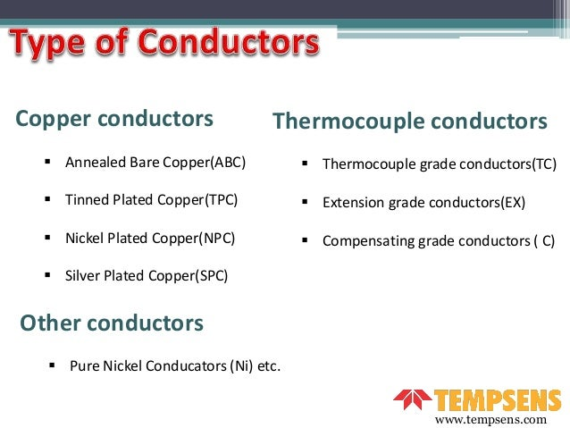 Nickel Plated Copper Conductors : Basics of wires and cables