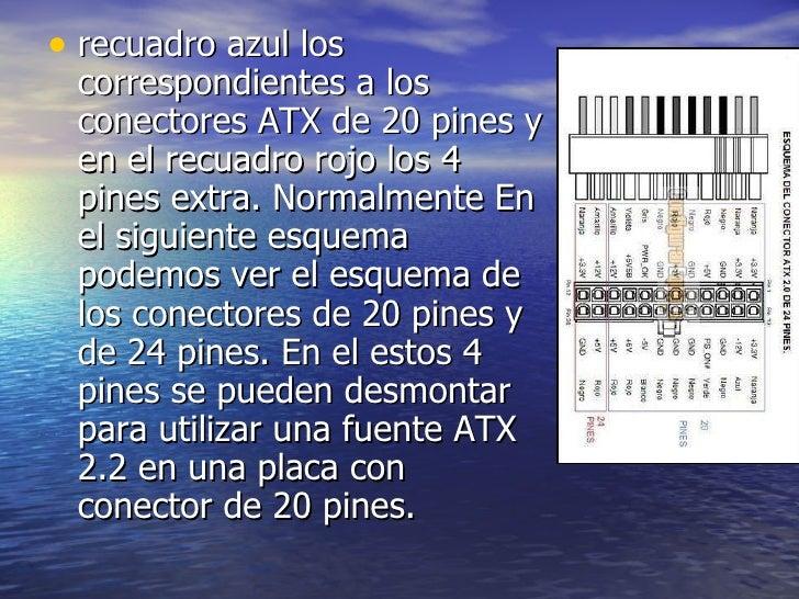 <ul><li>recuadro azul los correspondientes a los conectores ATX de 20 pines y en el recuadro rojo los 4 pines extra. Norma...