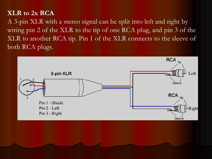 rca to xlr wiring   17 wiring diagram images