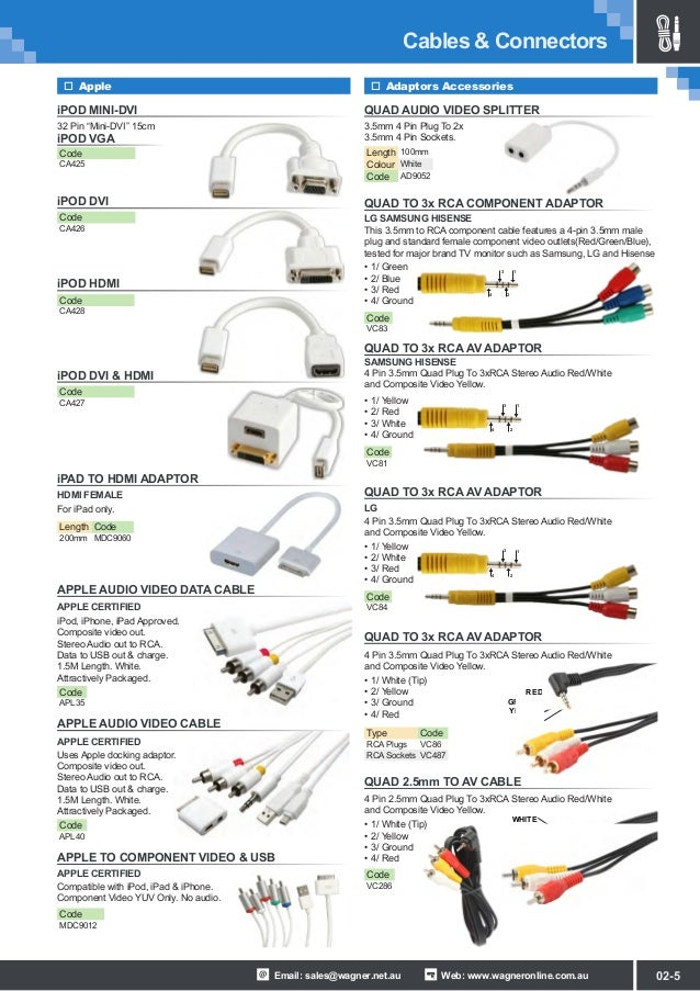 Cool Usb Color Code Photos - Wiring Diagram Ideas - blogitia.com