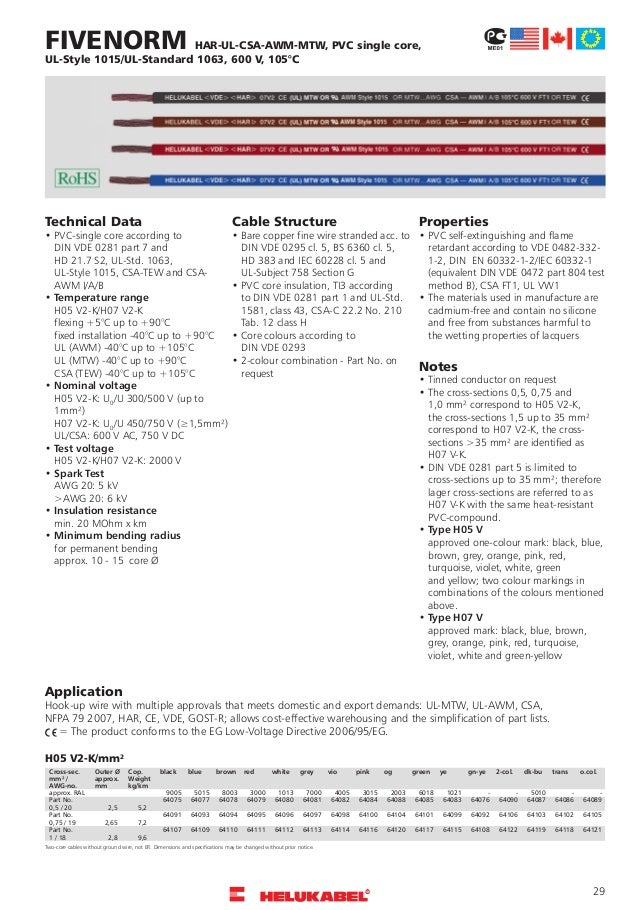 Nfpa 79 Wire Color Code - Wiring Diagram