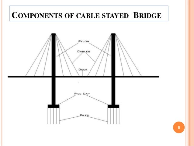 Cable stayed bridge components of cable stayed bridge 5 ccuart Choice Image