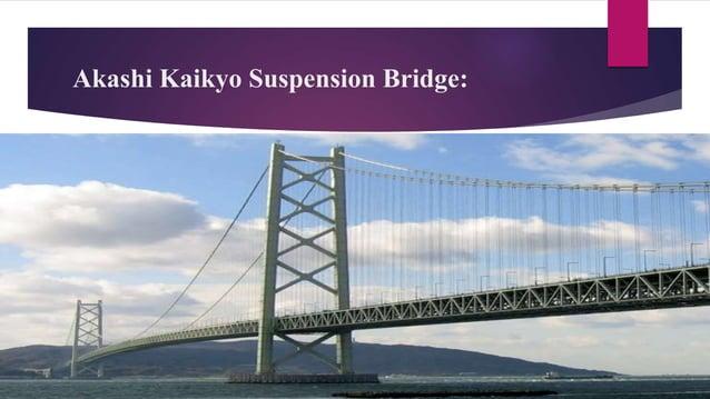 Load Bearing Mechanism of Suspension Bridge
