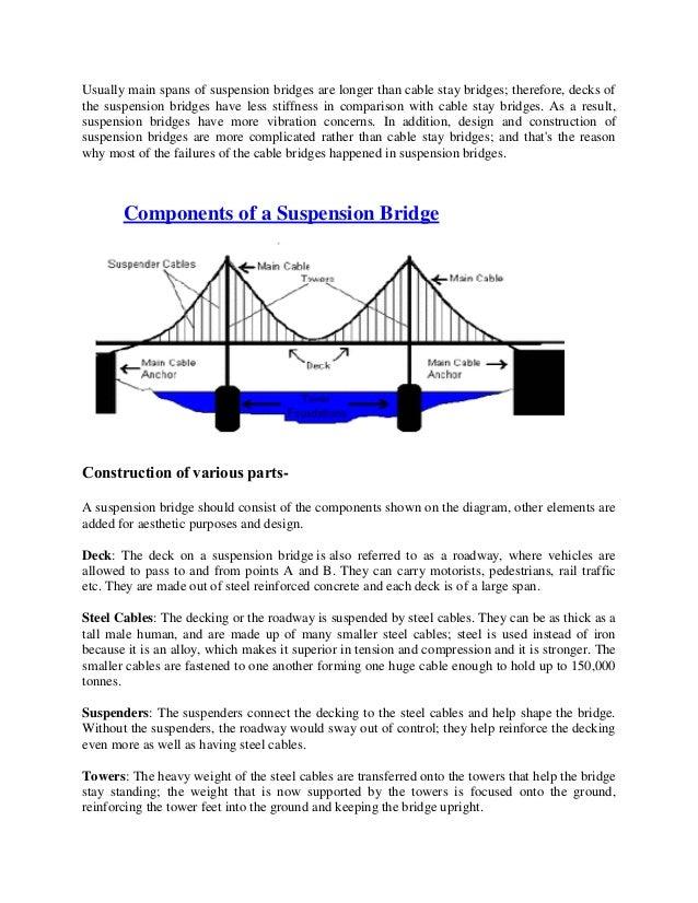 Bridge Engineering Pdf