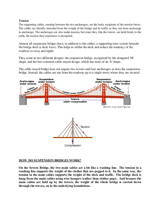 Cable suspension bridge pdf