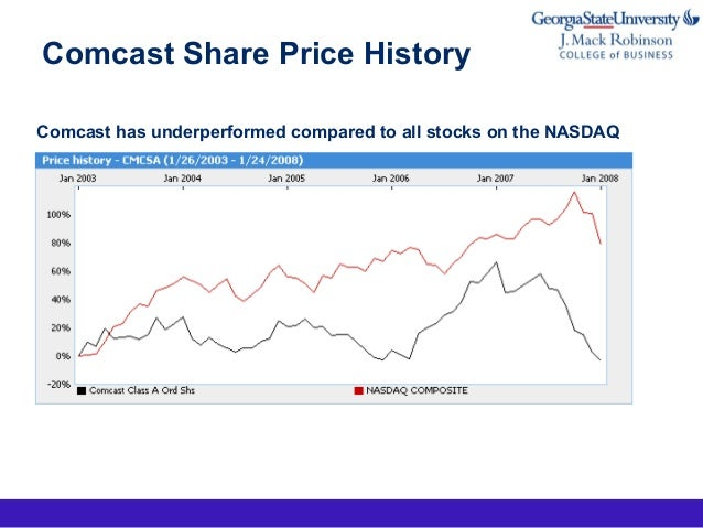 Comcast stock options merrill lynch