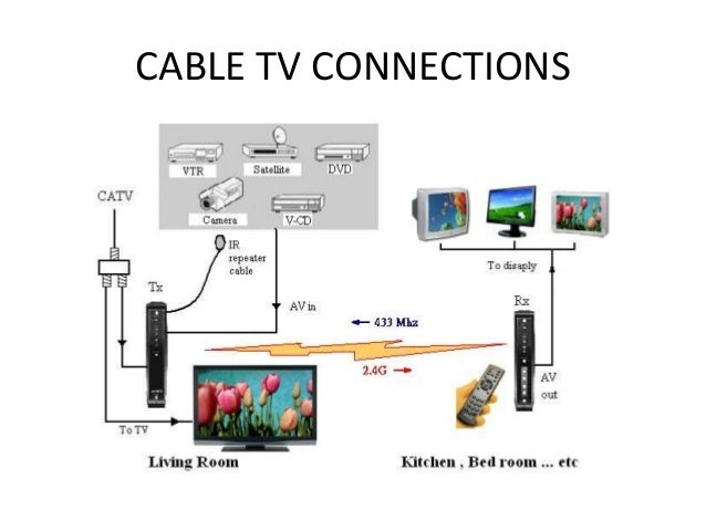 cable tv rh slideshare net cable tv hookup diagram cable tv hookup diagram