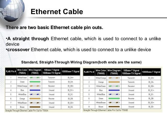 100 Base T Wiring - Wiring Diagram