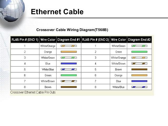 wiring diagram cat6 rj45 photo album wire voice rj45 E1 Wiring Diagram M12 Switch Wiring Diagram