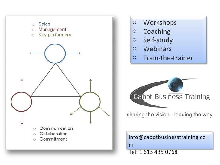 sharing the vision - leading the way <ul><li>Workshops </li></ul><ul><li>Coaching </li></ul><ul><li>Self-study </li></ul><...