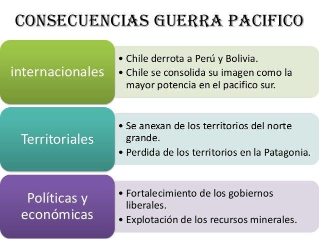 Consecuencias Guerra Pacifico                  • Chile derrota a Perú y Bolivia.internacionales   • Chile se consolida su ...