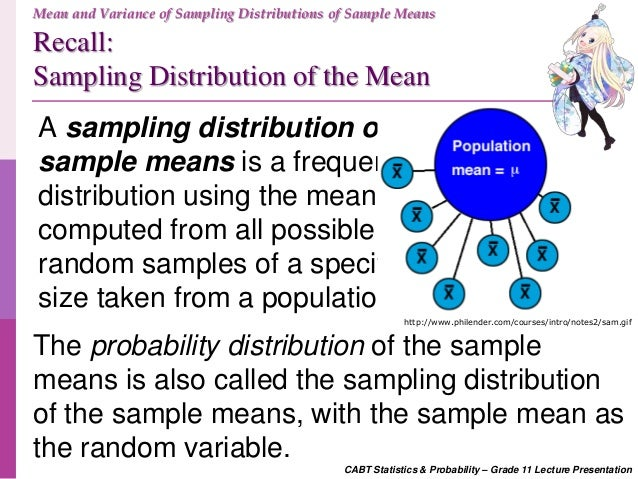 CABT SHS Statistics & Probability - Mean and Variance of Sampling Dis…