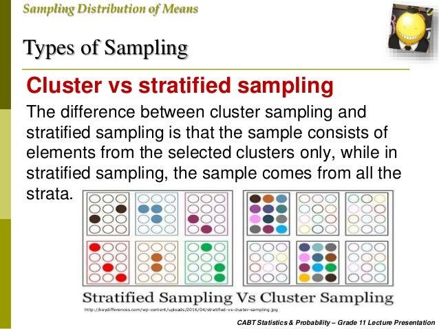 Cabt Shs Statistics Amp Probability Sampling Distribution