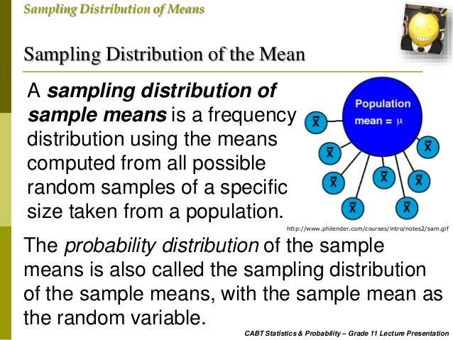 CABT SHS Statistics & Probability - Sampling Distribution of Means