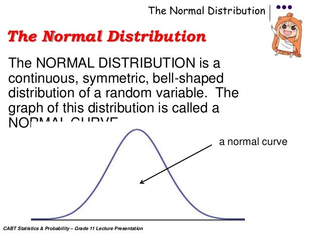 CABT SHS Statistics & Probability - The Standard Normal Distribution