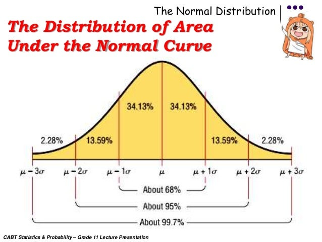 probability distribution memo Situations with risk were those where the outcomes were unknown but governed by probability distributions  and distribution,  in frank knight and the.