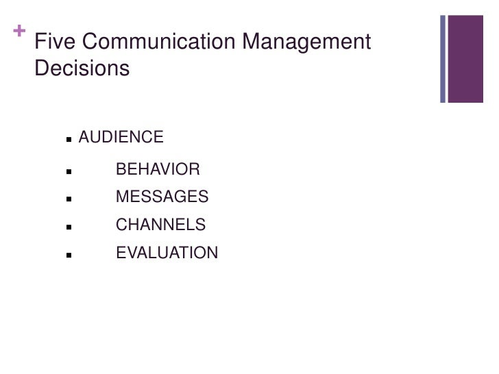 communication channel scenario mgt 521 Scenario: the board of  select a channel used for business communication  mgt 521 week 3 learning team assignment values and ethical decision making.
