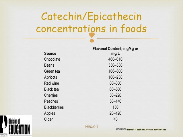 Foods With High Levels Of Polyphenols