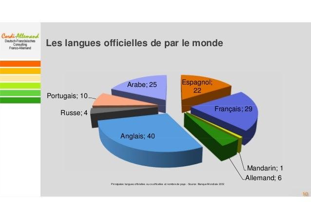 Non la disparition programm e de l 39 allemand de l - Chambre de commerce espagnole en france ...