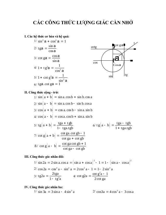 CÁC CÔNG THỨC LƯỢNG GIÁC CẦN NHỚI. Các hệ thức cơ bản và hệ quả:       1/ sin 2 a + cos2 a = 1                            ...