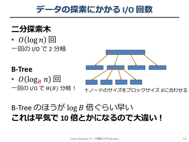 データの探索にかかる I/O 回数 二分探索木 • 𝑂 log 𝑛 回 一回の I/O で 2 分岐  B-Tree • 𝑂 log 𝐵 𝑛 回  一回の I/O で Θ(𝐵) 分岐!  ↑ノードのサイズをブロックサイズ 𝐵に合わせる  B-T...