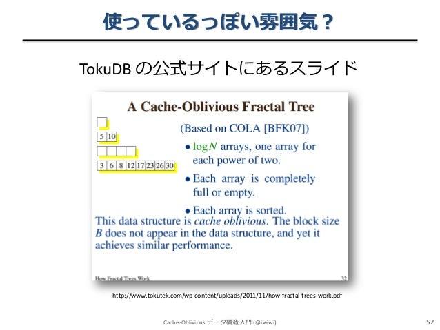 使っているっぽい雰囲気? TokuDB の公式サイトにあるスライド  http://www.tokutek.com/wp-content/uploads/2011/11/how-fractal-trees-work.pdf  Cache-Obl...