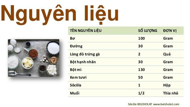 Nguyên liệu      TÊN NGUYÊN LIỆU          SỐ LƯỢNG         ĐƠN VỊ      Bơ                       100              Gram     ...