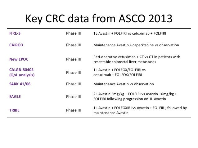 Key CRC data from ASCO 2013 FIRE-3 Phase III 1L Avastin + FOLFIRI vs cetuximab + FOLFIRI CAIRO3 Phase III Maintenance Avas...