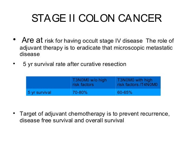 Role Of Chemotherapy Carcinoma Colon