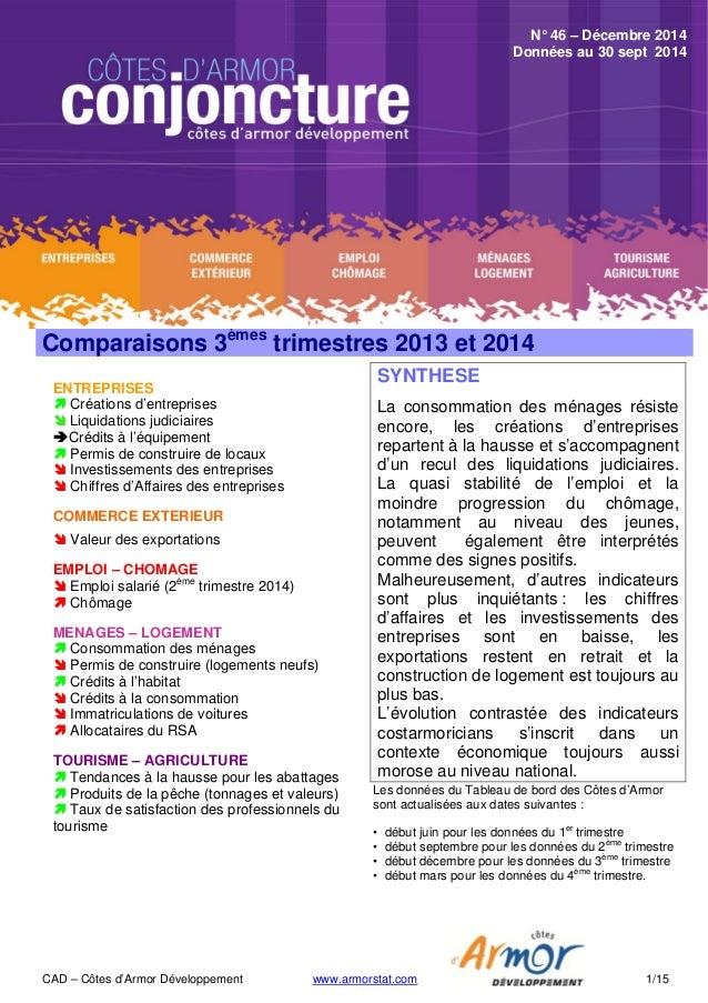 CAD – Côtes d'Armor Développement www.armorstat.com 1/15 Comparaisons 3èmes trimestres 2013 et 2014 Données au 30 sept 201...